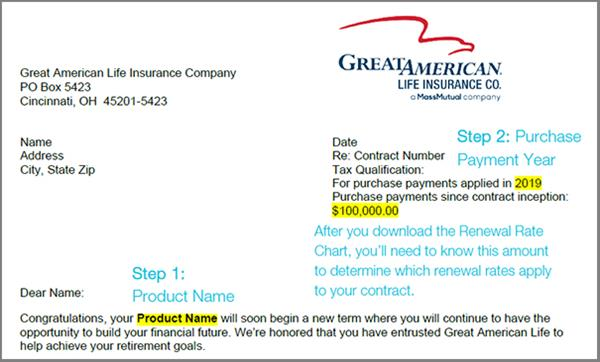 Great American Life Insurance Product Statement sample