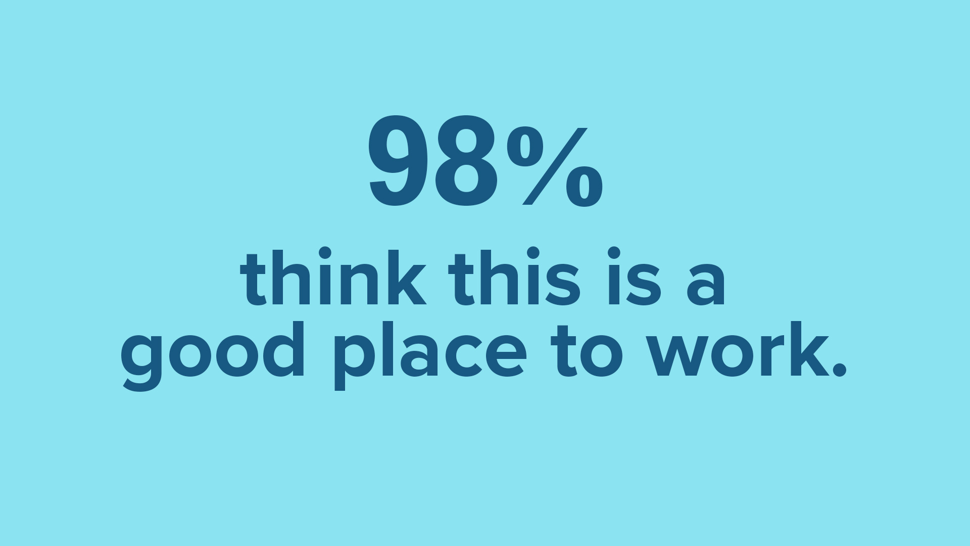 98% think this is a good place to work