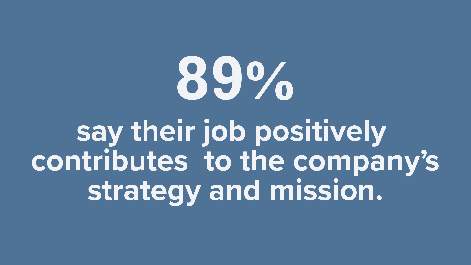 89% say their job positively contributes to the company strategy and mission