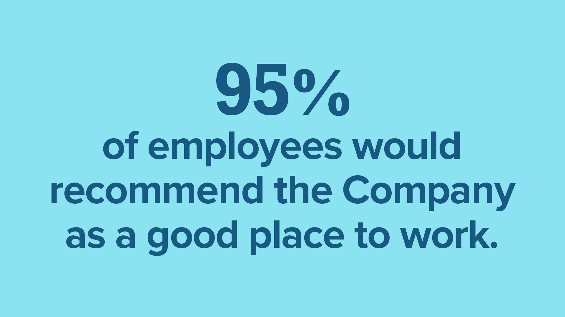 92% believe the organization operates in an ethical manner