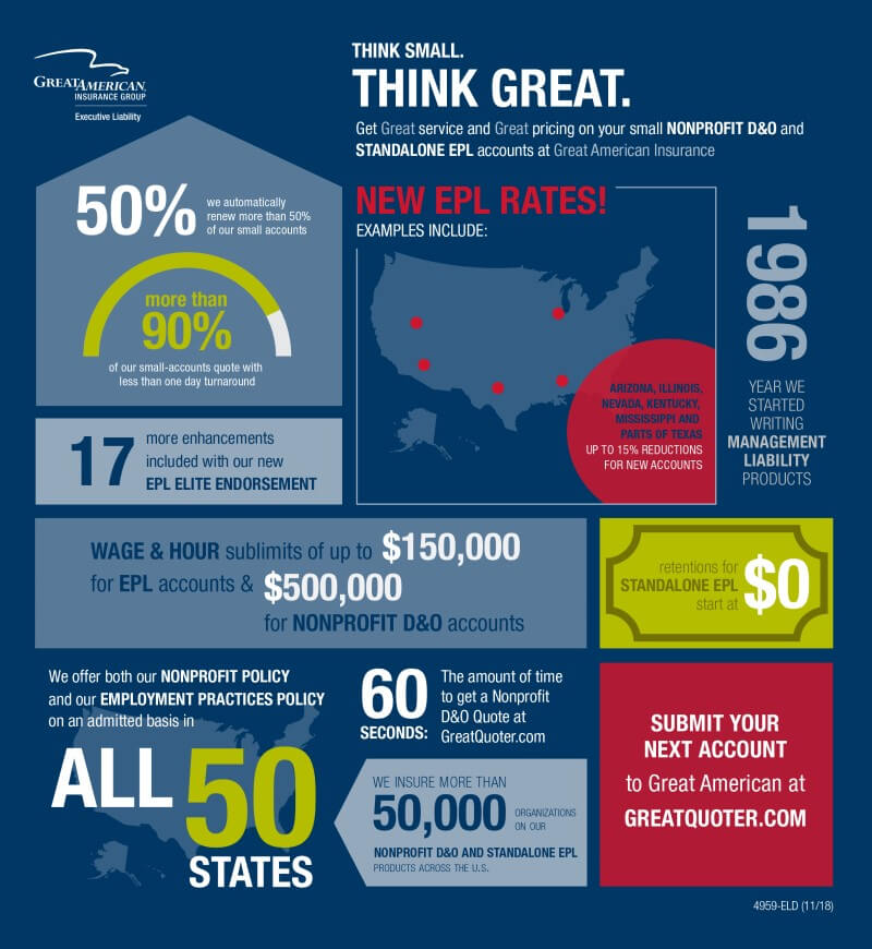 Small Nonprofit D&O and Standalone EPL Infographic - Executive Liability - Great American Insurance Group