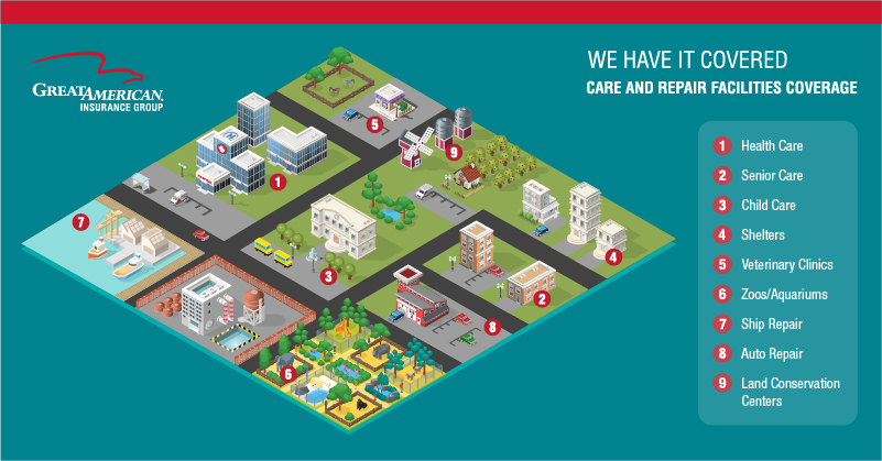We Have It Covered - Care and Repair Facilities