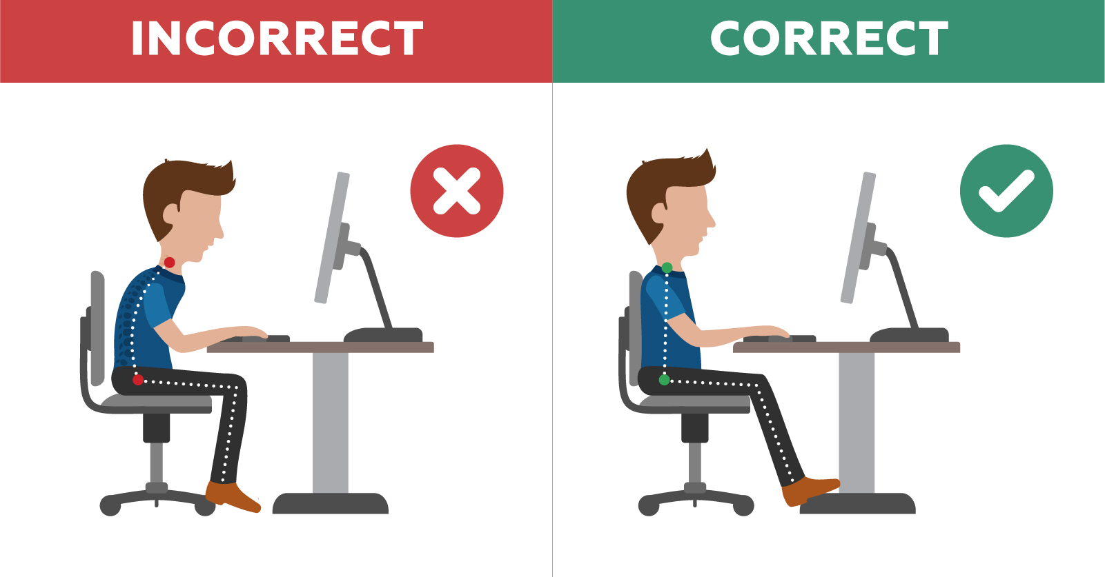 Illustration of proper desk sitting posture