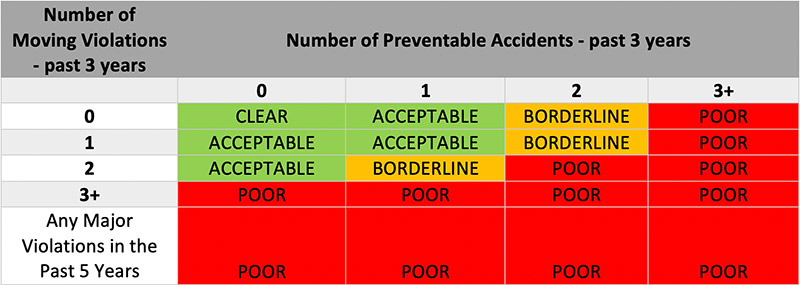 Number of Preventable Accidents_web