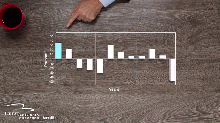 Annuities - Managing Risk and Reward video - male hand pointing to graph on table top