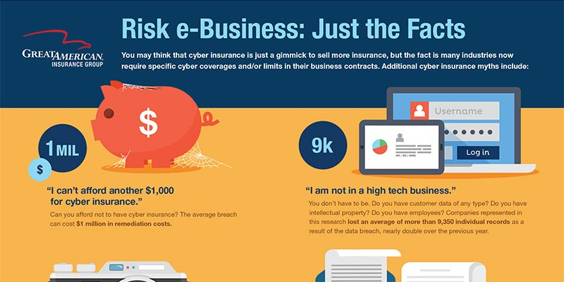 Get to Know Cyber Risk