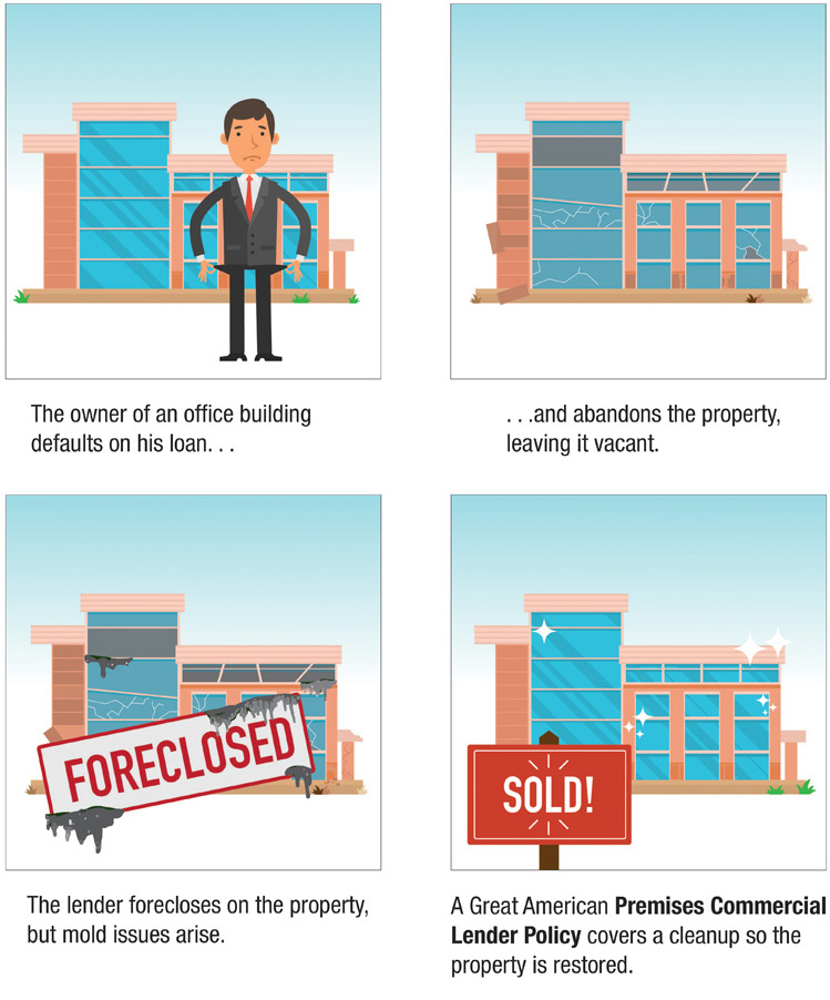 Premises coverage info-graphic for lenders